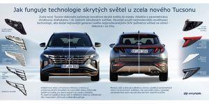 Hyundai Motor nabízí nahlédnutí do technologie skrytých světlometů, které jsou ozdobou zcela nového modelu Tucson
