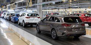 Výrobné výsledky Kia Motors Slovakia v roku 2020